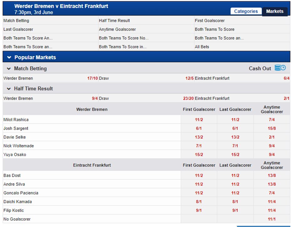 BoyleSports - Some Markets Offered On Football Fixture